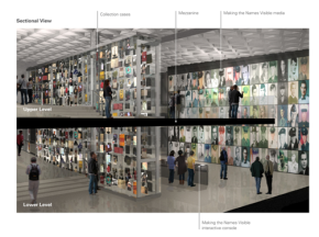 Artist conception of Legacy of Service exhibit in the Education Center.  Large screens will show photos of those who fell in the Vietnam War.  The photos of Iraq and Afghanistan fallen will be shown hourly.